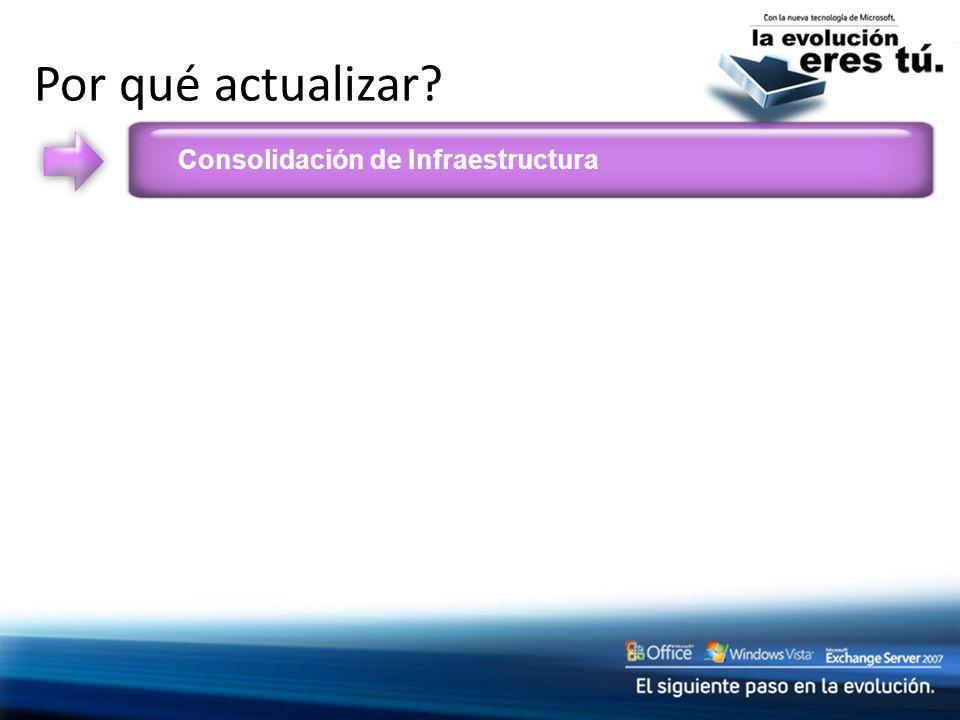 Por qué actualizar? Consolidación de Infraestructura