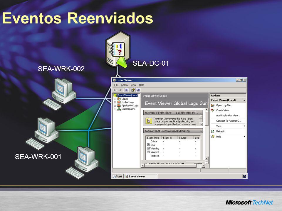 Eventos Reenviados SEA-WRK-001 SEA-WRK-002 SEA-DC-01