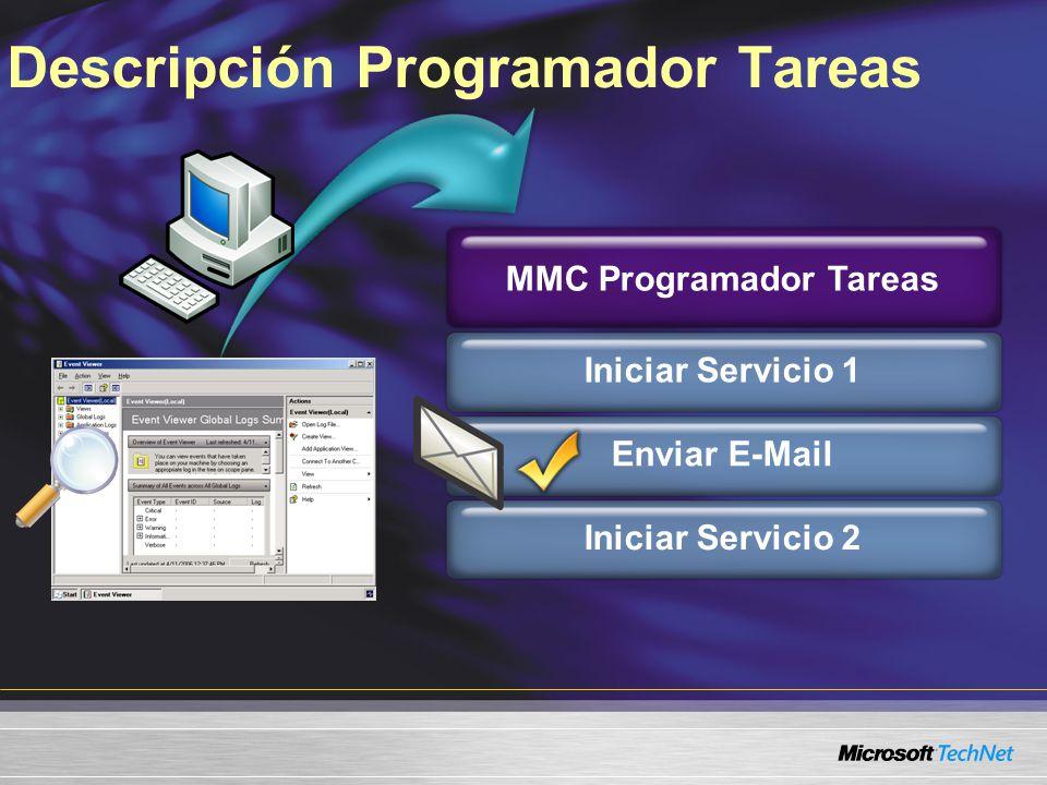 Enviar E-Mail Descripción Programador Tareas Iniciar Servicio 1 MMC Programador Tareas Iniciar Servicio 2