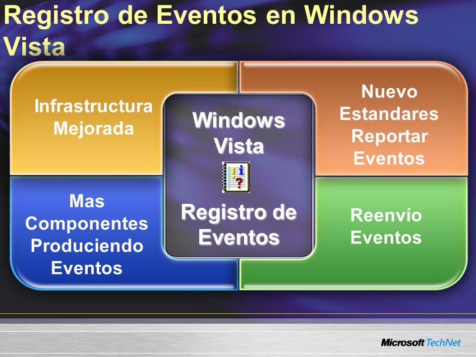 Mas Componentes Produciendo Eventos Reenvío Eventos Registro de Eventos en Windows Vista Windows Vista Registro de Eventos Infrastructura Mejorada Nuevo Estandares Reportar Eventos