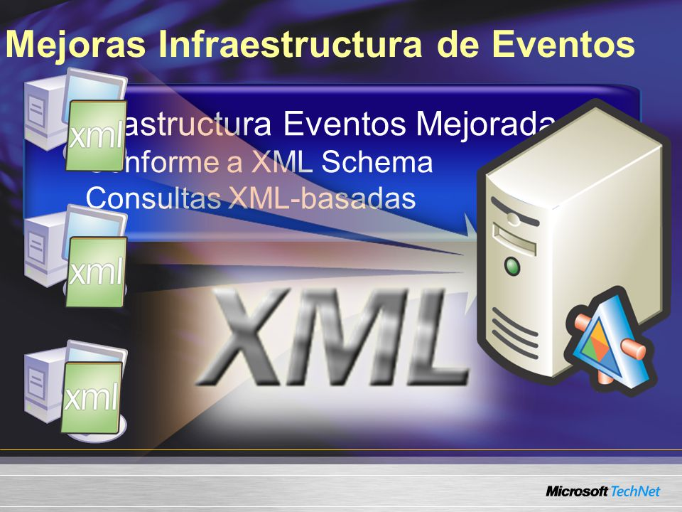 Infrastructura Eventos Mejorada Conforme a XML Schema Consultas XML-basadas Mejoras Infraestructura de Eventos