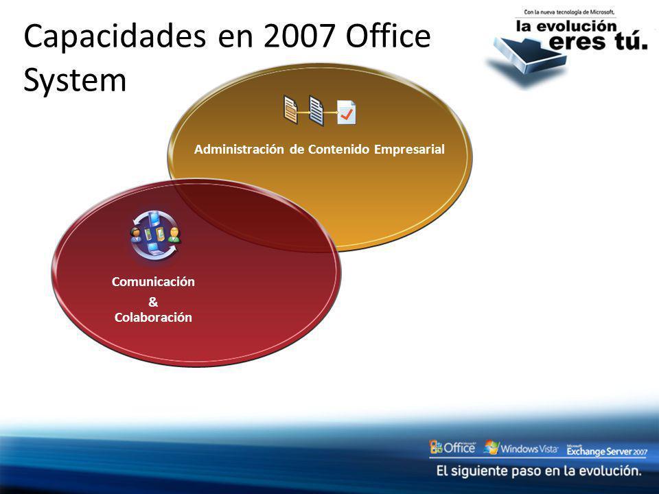 Capacidades en 2007 Office System Administración de Contenido Empresarial Comunicación & Colaboración