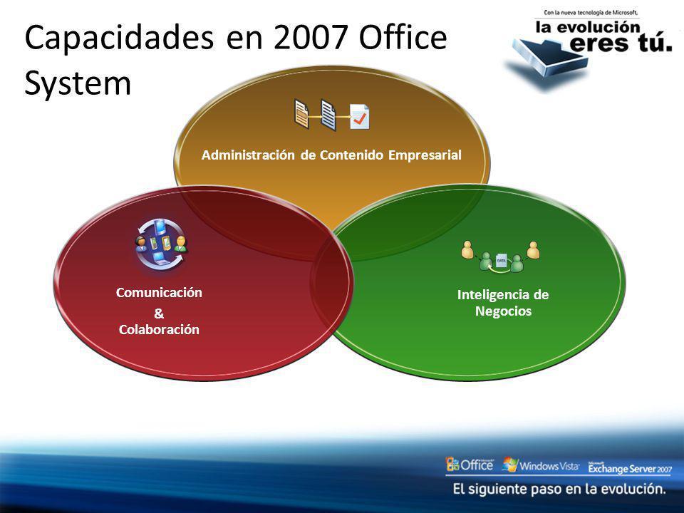 Capacidades en 2007 Office System Administración de Contenido Empresarial Inteligencia de Negocios Comunicación & Colaboración