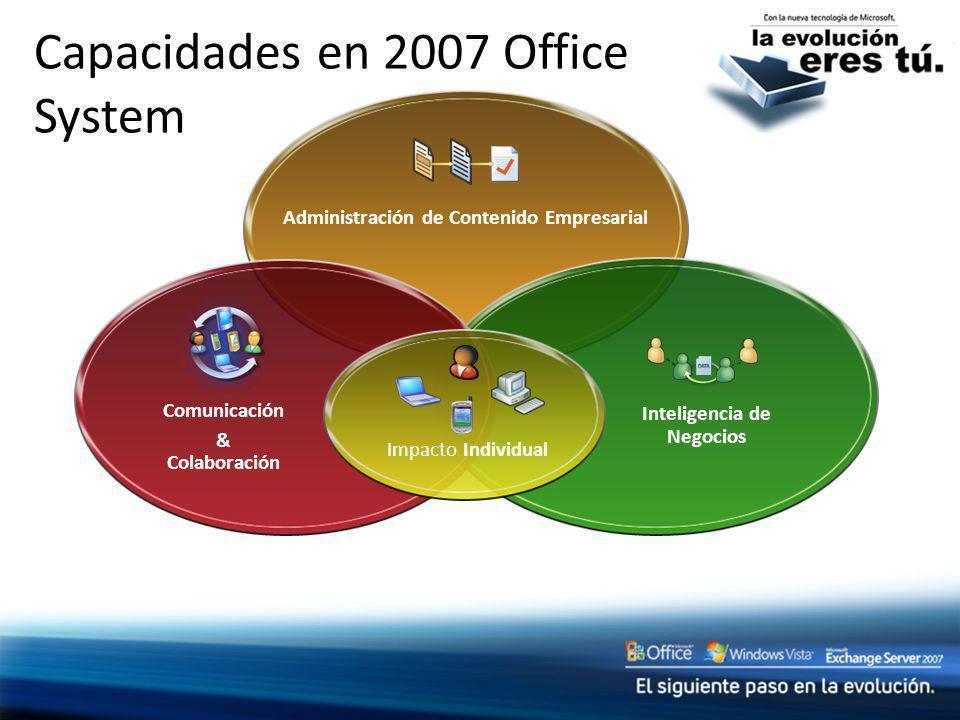 Capacidades en 2007 Office System Administración de Contenido Empresarial Inteligencia de Negocios Comunicación & Colaboración Impacto Individual