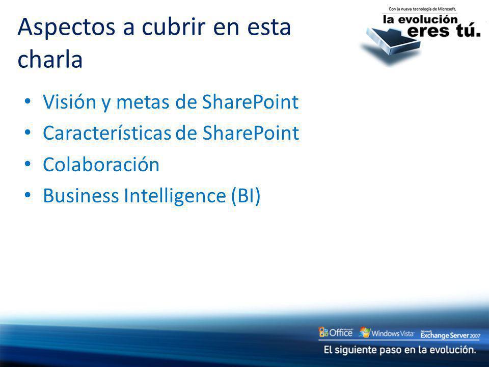 Visión y metas de SharePoint Características de SharePoint Colaboración Business Intelligence (BI) Aspectos a cubrir en esta charla