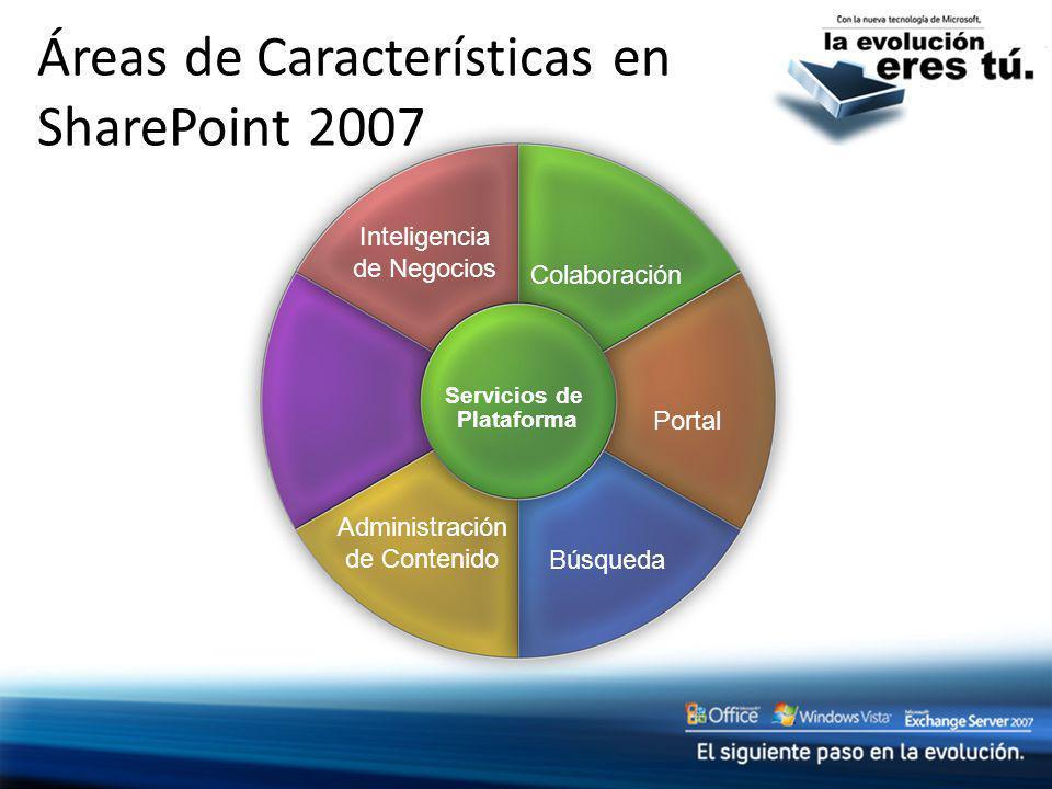 Áreas de Características en SharePoint 2007 Colaboración Inteligencia de Negocios Portal Búsqueda Administración de Contenido Servicios de Plataforma