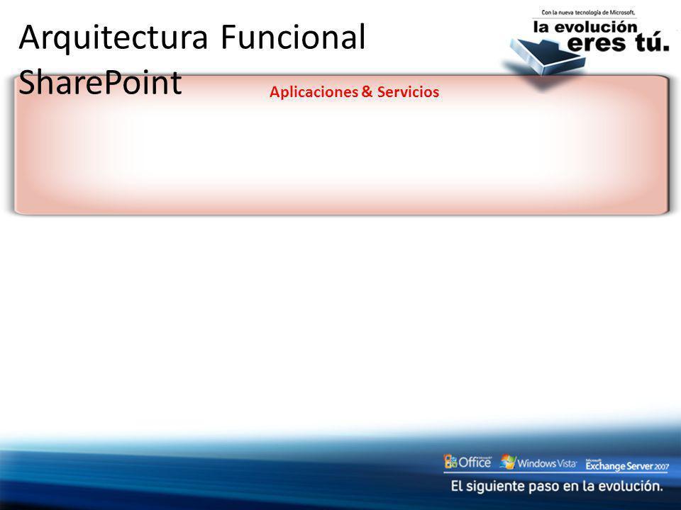 Aplicaciones & Servicios Arquitectura Funcional SharePoint