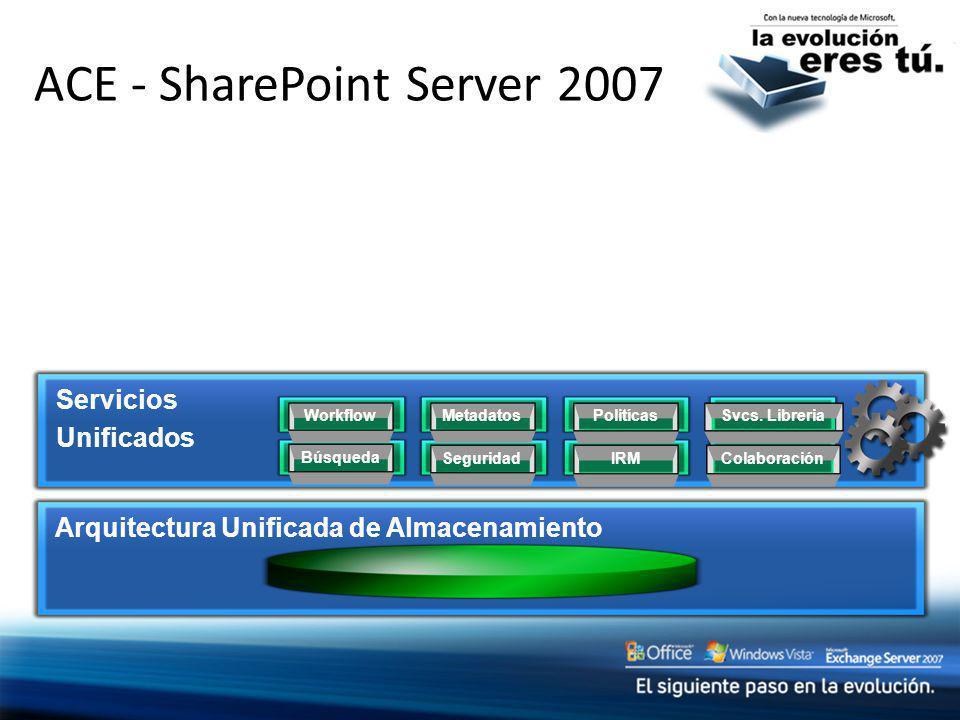ACE - SharePoint Server 2007 Arquitectura Unificada de Almacenamiento Servicios Unificados WorkflowMetadatosPolitícas Búsqueda SeguridadIRMColaboració