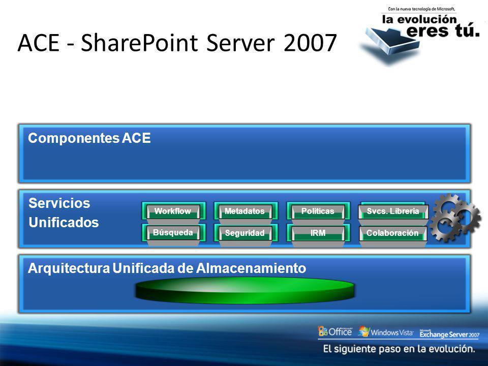 Componentes ACE ACE - SharePoint Server 2007 Arquitectura Unificada de Almacenamiento Servicios Unificados WorkflowMetadatosPolitícas Búsqueda Segurid