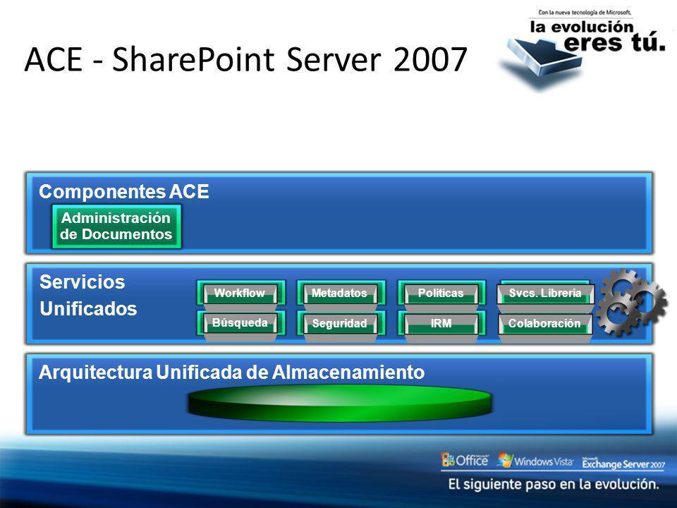 Componentes ACE Administración de Documentos ACE - SharePoint Server 2007 Arquitectura Unificada de Almacenamiento Servicios Unificados WorkflowMetada