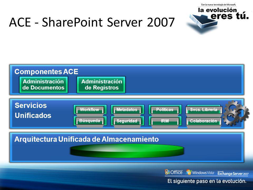 Componentes ACE Administración de Registros Administración de Documentos ACE - SharePoint Server 2007 Arquitectura Unificada de Almacenamiento Servici
