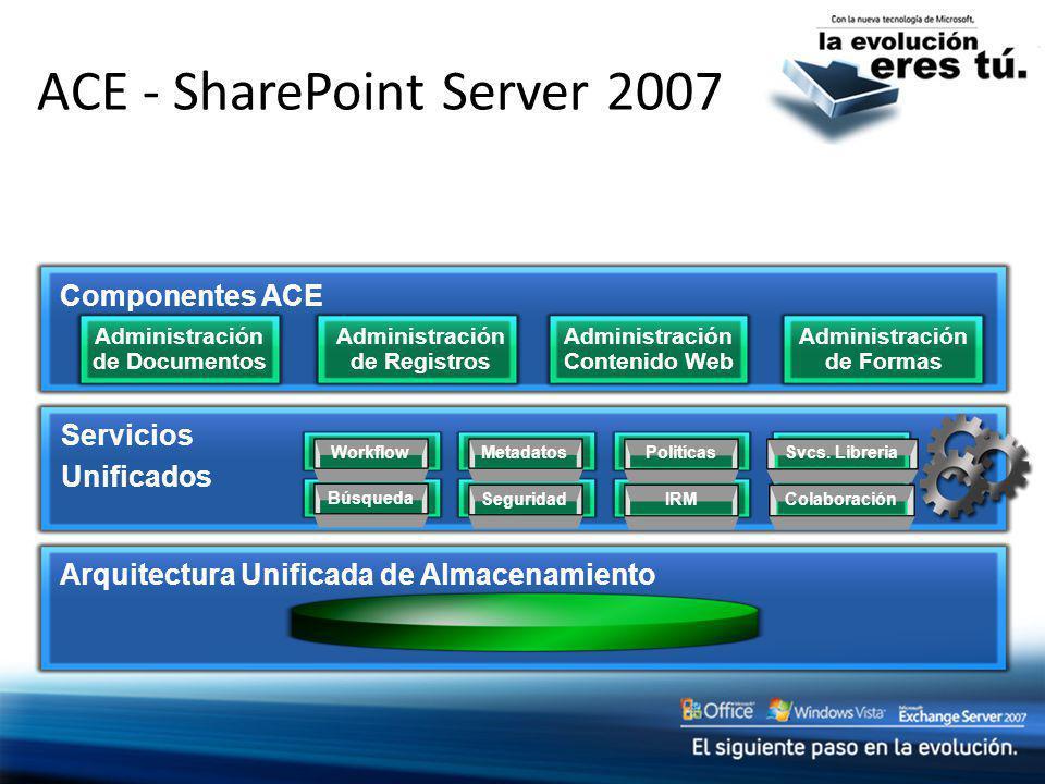 Componentes ACE Administración de Formas Administración Contenido Web Administración de Registros Administración de Documentos ACE - SharePoint Server