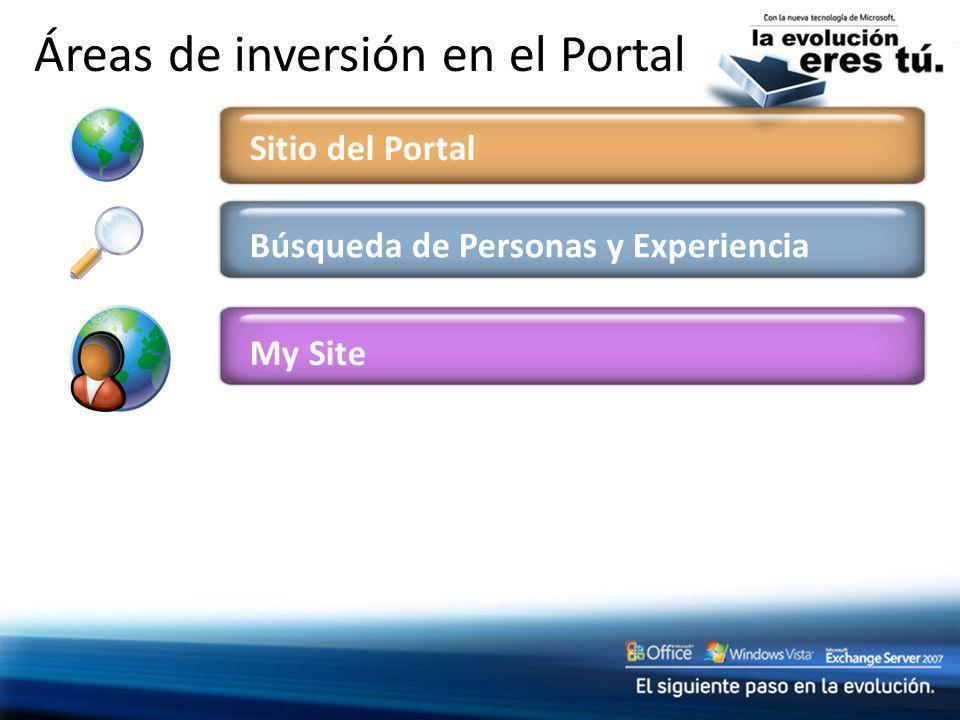 My Site Búsqueda de Personas y Experiencia Áreas de inversión en el Portal Sitio del Portal