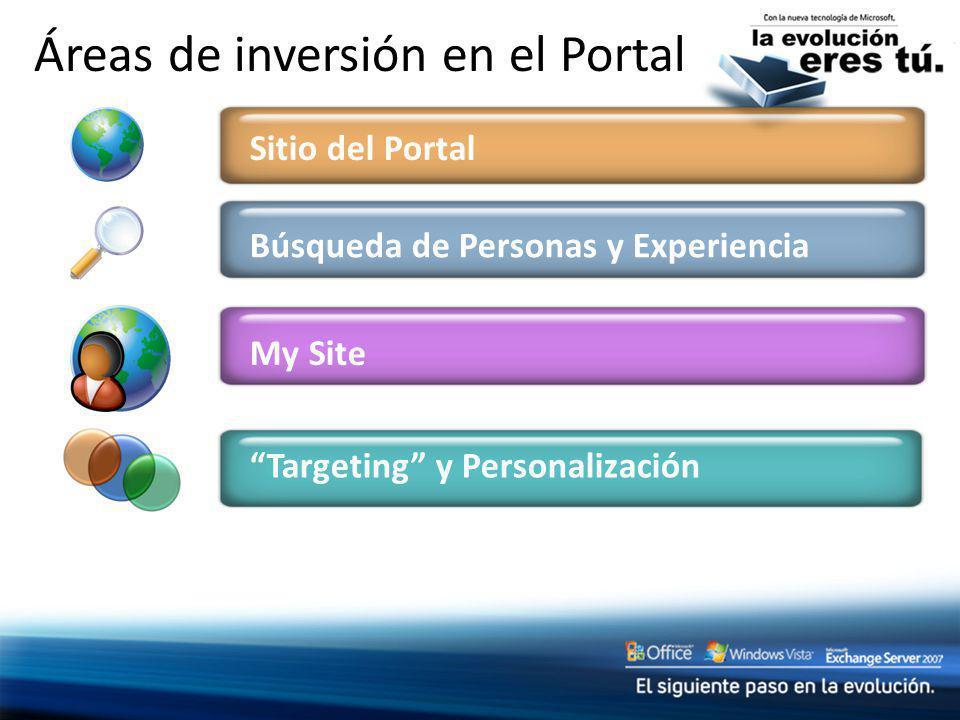Targeting y Personalización My Site Búsqueda de Personas y Experiencia Áreas de inversión en el Portal Sitio del Portal