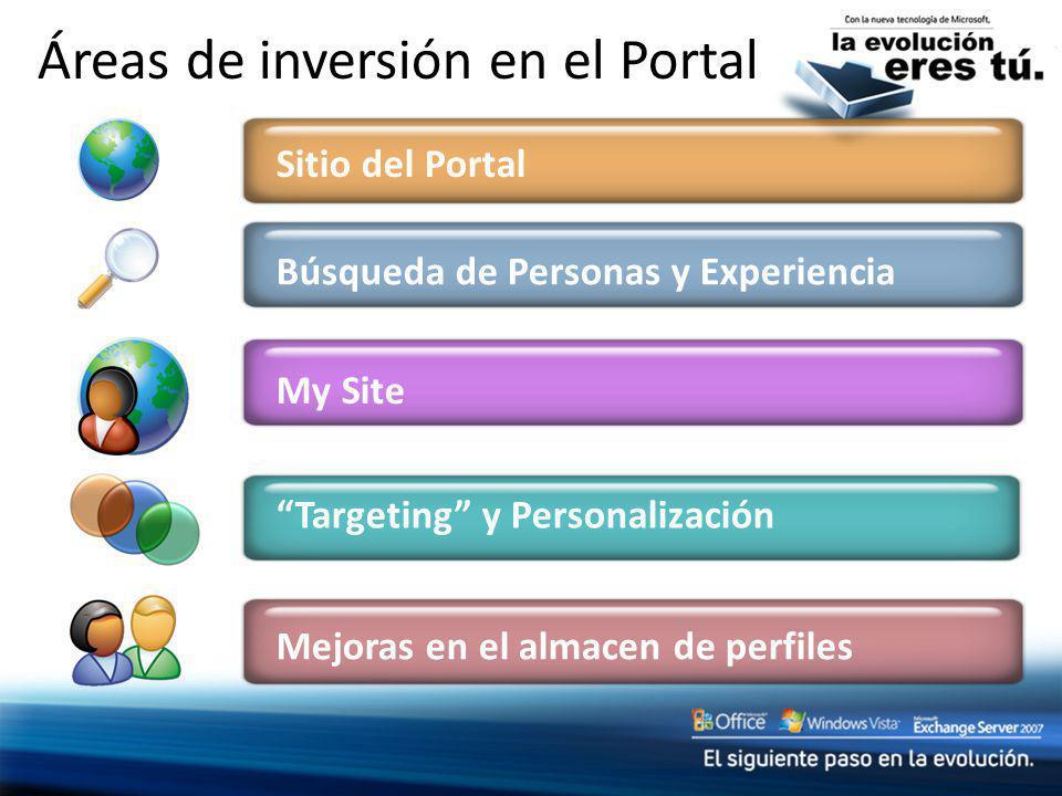 Mejoras en el almacen de perfiles Targeting y Personalización My Site Búsqueda de Personas y Experiencia Áreas de inversión en el Portal Sitio del Por