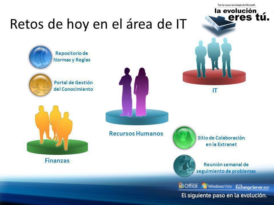 Retos de hoy en el área de IT Finanzas Recursos Humanos IT Reunión semanal de seguimiento de problemas Sitio de Colaboración en la Extranet Portal de