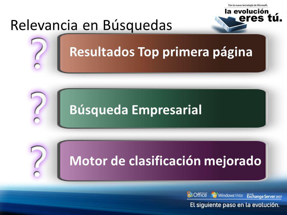 Motor de clasificación mejorado Búsqueda Empresarial Relevancia en Búsquedas Resultados Top primera página