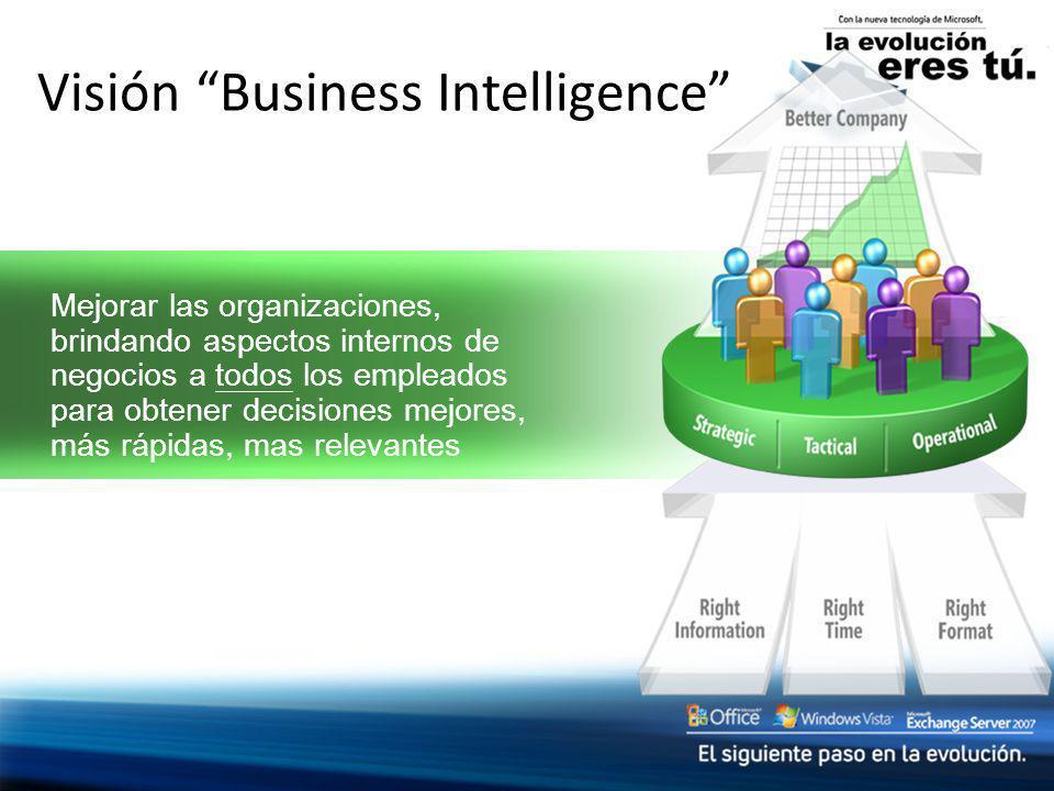 Mejorar las organizaciones, brindando aspectos internos de negocios a todos los empleados para obtener decisiones mejores, más rápidas, mas relevantes
