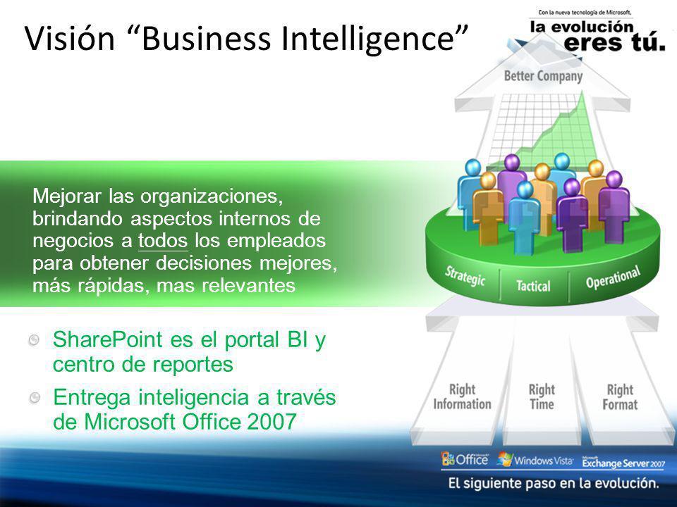 Entrega inteligencia a través de Microsoft Office 2007 SharePoint es el portal BI y centro de reportes Mejorar las organizaciones, brindando aspectos