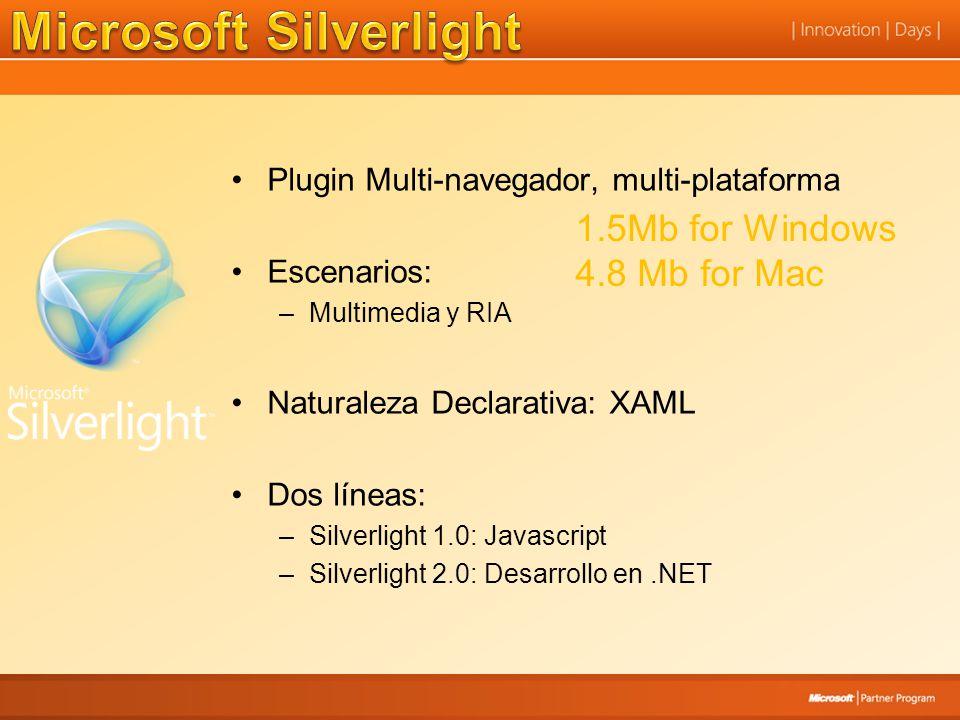 Plugin Multi-navegador, multi-plataforma Escenarios: –M–Multimedia y RIA Naturaleza Declarativa: XAML Dos líneas: –S–Silverlight 1.0: Javascript –S–Si