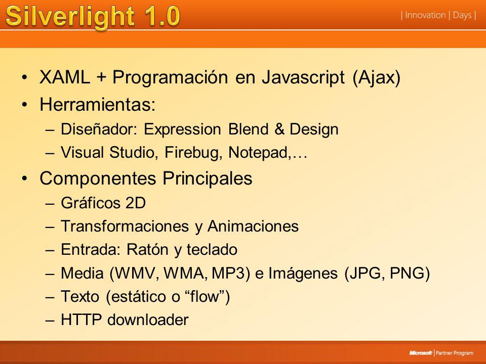 XAML + Programación en Javascript (Ajax) Herramientas: –Diseñador: Expression Blend & Design –Visual Studio, Firebug, Notepad,… Componentes Principale