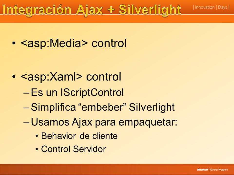 control –Es un IScriptControl –Simplifica embeber Silverlight –Usamos Ajax para empaquetar: Behavior de cliente Control Servidor
