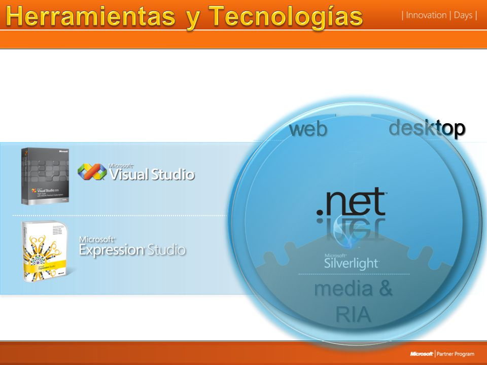 web desktop media & RIA web desktop