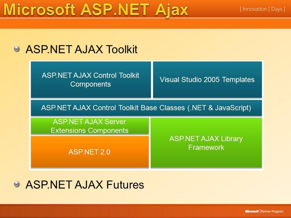 ASP.NET AJAX Toolkit ASP.NET AJAX Futures