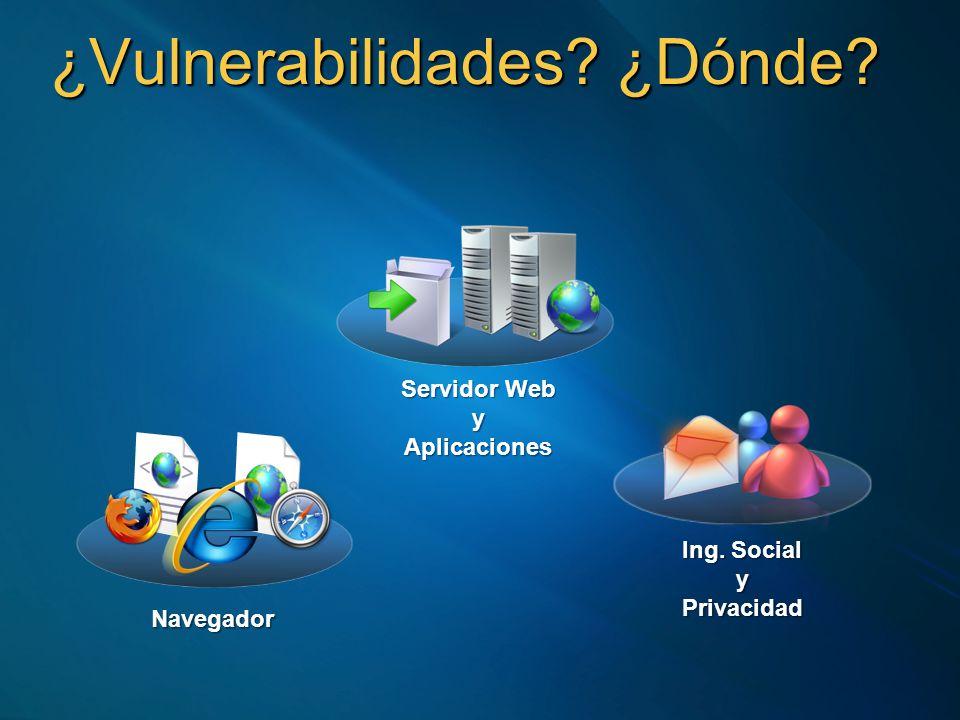 ¿Vulnerabilidades? ¿Dónde? Ing. Social y Privacidad Servidor Web y Aplicaciones Navegador