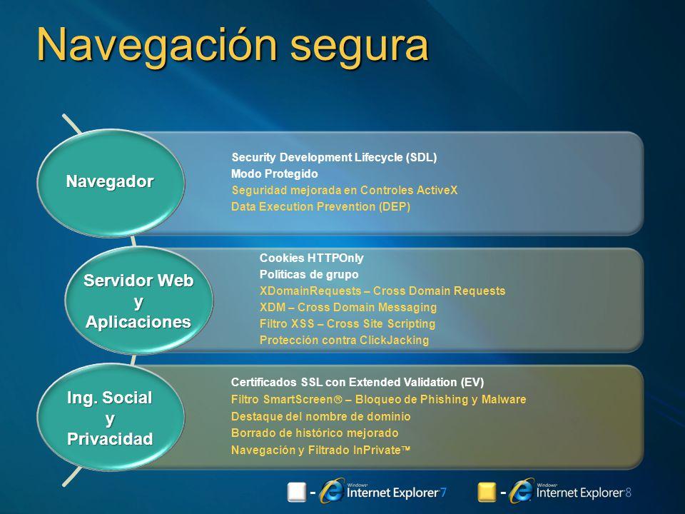 Navegación segura Security Development Lifecycle (SDL) Modo Protegido Seguridad mejorada en Controles ActiveX Data Execution Prevention (DEP) Cookies