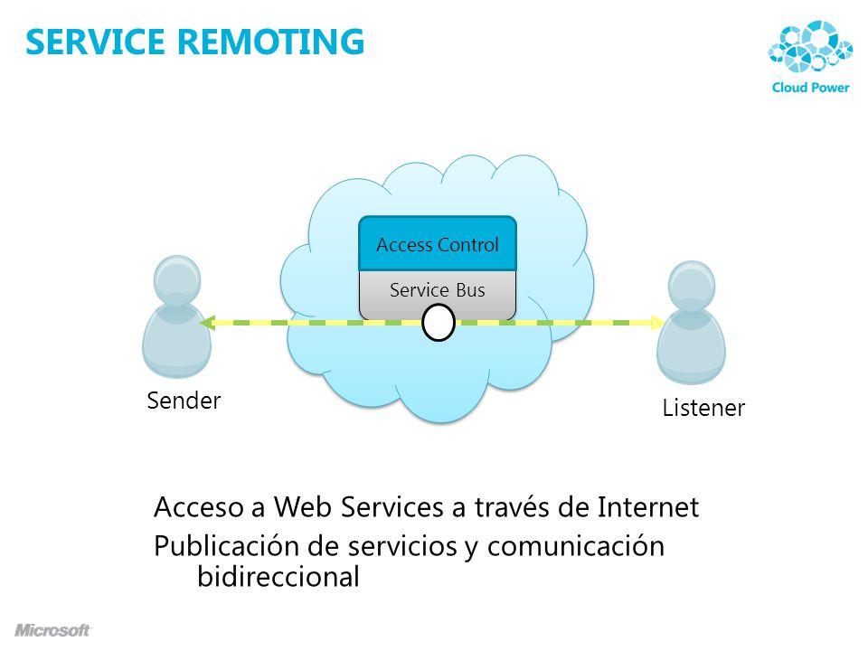 SERVICE REMOTING Service Bus Service Bus Access Control Sender Listener Acceso a Web Services a través de Internet Publicación de servicios y comunicación bidireccional