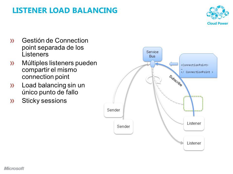 LISTENER LOAD BALANCING Service Bus Sender Listener … Subscribe Sender