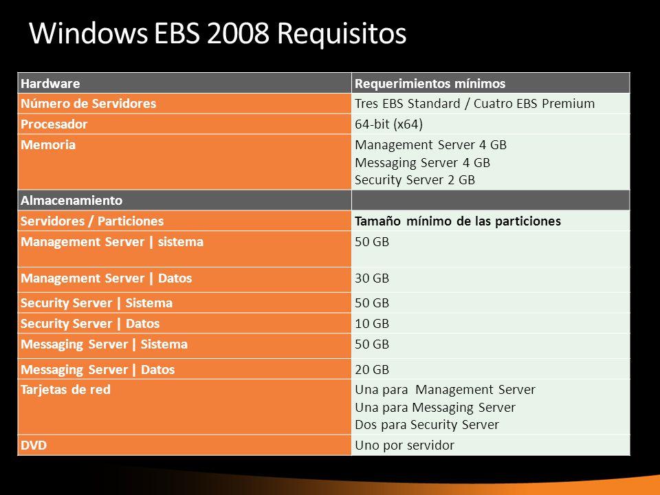 Windows EBS 2008 Requisitos HardwareRequerimientos mínimos Número de ServidoresTres EBS Standard / Cuatro EBS Premium Procesador64-bit (x64) MemoriaMa
