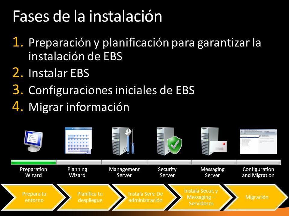 Fases de la instalación 1. Preparación y planificación para garantizar la instalación de EBS 2. Instalar EBS 3. Configuraciones iniciales de EBS 4. Mi