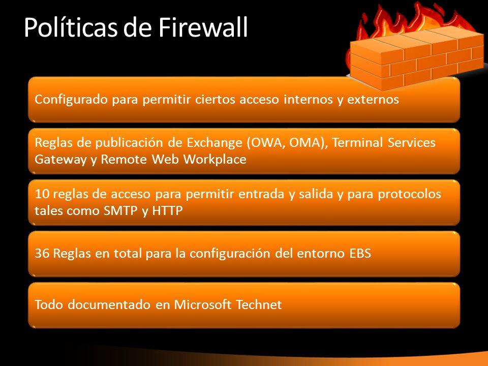 Políticas de Firewall Configurado para permitir ciertos acceso internos y externos Reglas de publicación de Exchange (OWA, OMA), Terminal Services Gat