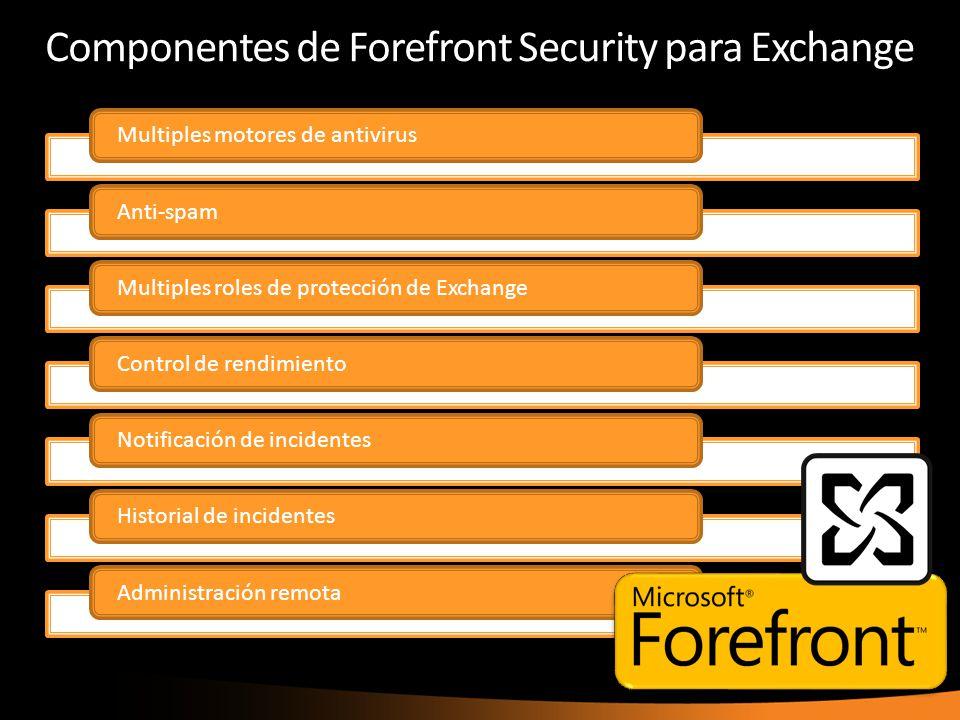 Componentes de Forefront Security para Exchange Multiples motores de antivirusAnti-spamMultiples roles de protección de ExchangeControl de rendimiento Notificación de incidentes Historial de incidentesAdministración remota