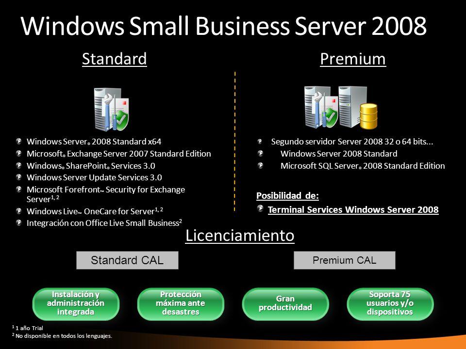 Windows Small Business Server 2008 Windows Server ® 2008 Standard x64 Microsoft ® Exchange Server 2007 Standard Edition Windows ® SharePoint ® Service