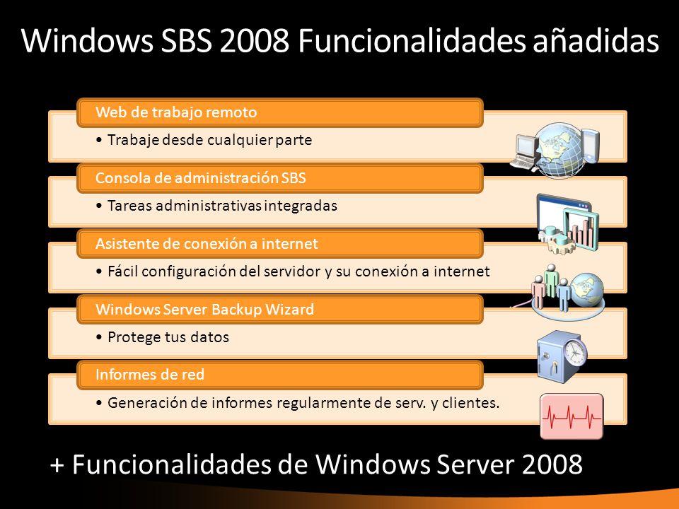 Windows SBS 2008 Funcionalidades añadidas Trabaje desde cualquier parte Web de trabajo remoto Tareas administrativas integradas Consola de administración SBS Fácil configuración del servidor y su conexión a internet Asistente de conexión a internet Protege tus datos Windows Server Backup Wizard Generación de informes regularmente de serv.