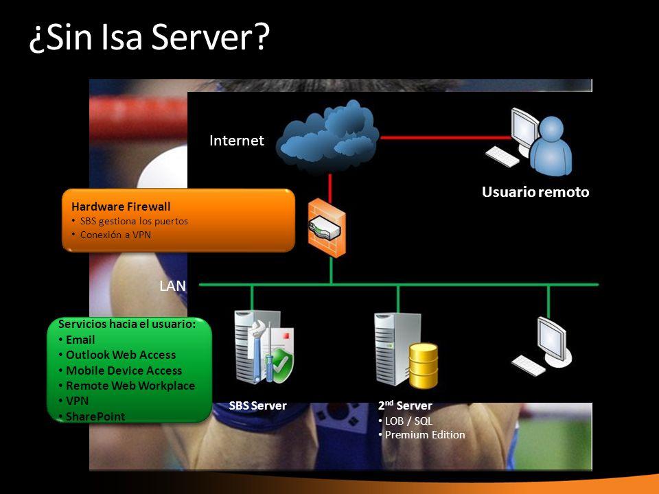 ¿Sin Isa Server? LAN Internet Usuario remoto SBS Server2 nd Server LOB / SQL Premium Edition Servicios hacia el usuario: Email Outlook Web Access Mobi