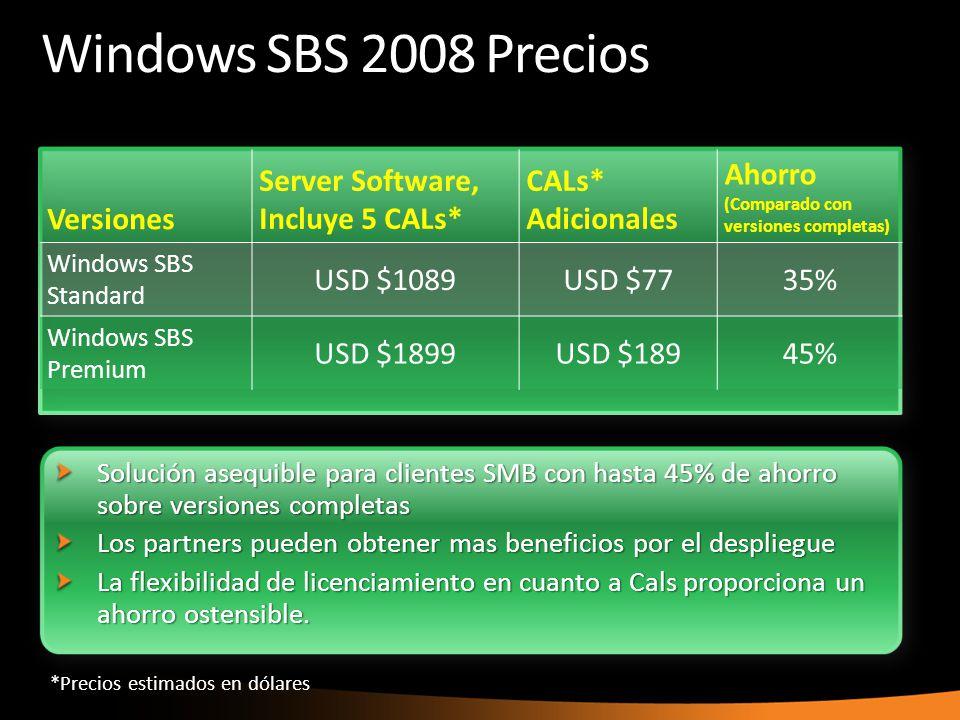 Versiones Server Software, Incluye 5 CALs* CALs* Adicionales Ahorro (Comparado con versiones completas) Windows SBS Standard USD $1089USD $7735% Windows SBS Premium USD $1899USD $18945% Windows SBS 2008 Precios *Precios estimados en dólares Solución asequible para clientes SMB con hasta 45% de ahorro sobre versiones completas Los partners pueden obtener mas beneficios por el despliegue La flexibilidad de licenciamiento en cuanto a Cals proporciona un ahorro ostensible.