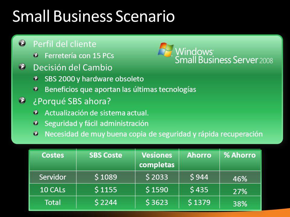 Small Business Scenario Perfil del cliente Ferretería con 15 PCs Decisión del Cambio SBS 2000 y hardware obsoleto Beneficios que aportan las últimas tecnologías ¿Porqué SBS ahora.