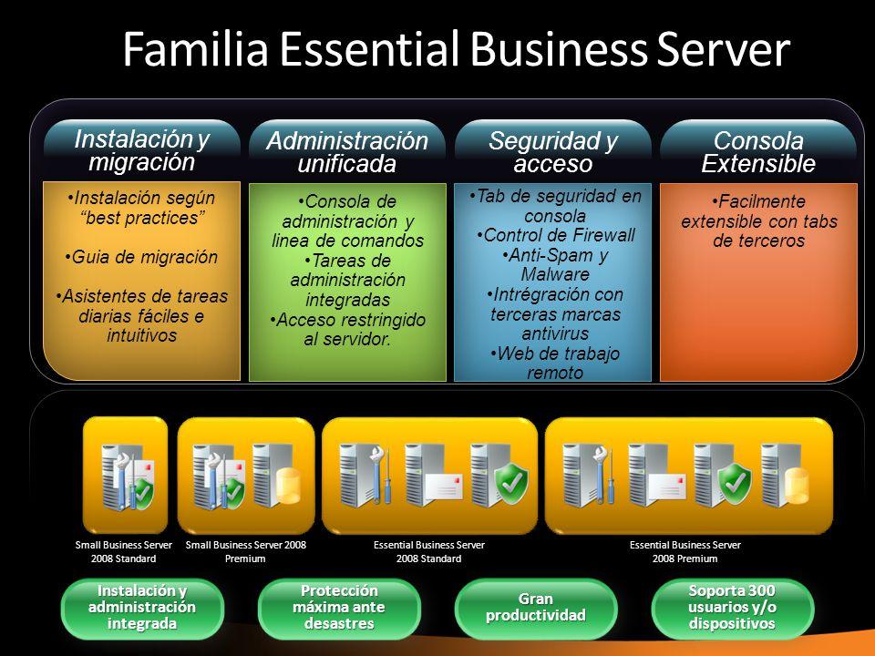 Familia Essential Business Server Instalación y administración integrada Protección máxima ante desastres Gran productividad Soporta 300 usuarios y/o