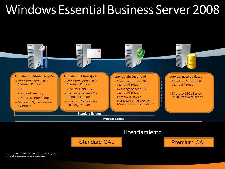 Standard Edition Premium Edition Servidor de Mensajería Windows Server 2008 Standard Edition Active Directory Exchange Server 2007 Standard Edition Fo