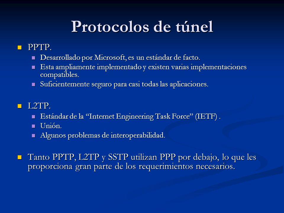 Protocolos de túnel PPTP. PPTP. Desarrollado por Microsoft, es un estándar de facto. Desarrollado por Microsoft, es un estándar de facto. Esta ampliam