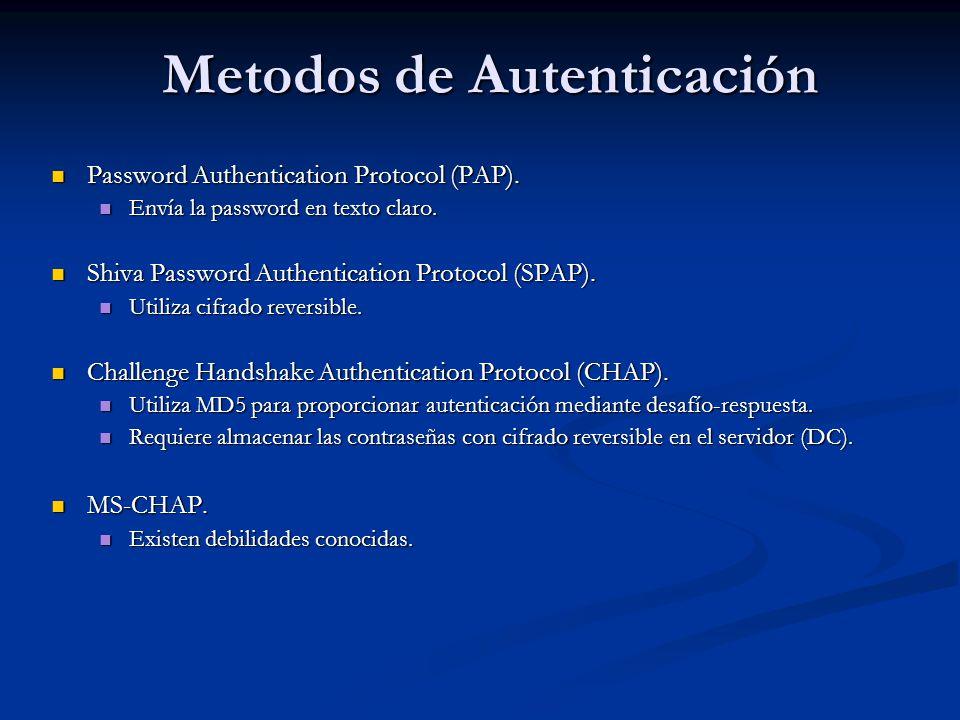 Metodos de Autenticación Password Authentication Protocol (PAP). Password Authentication Protocol (PAP). Envía la password en texto claro. Envía la pa