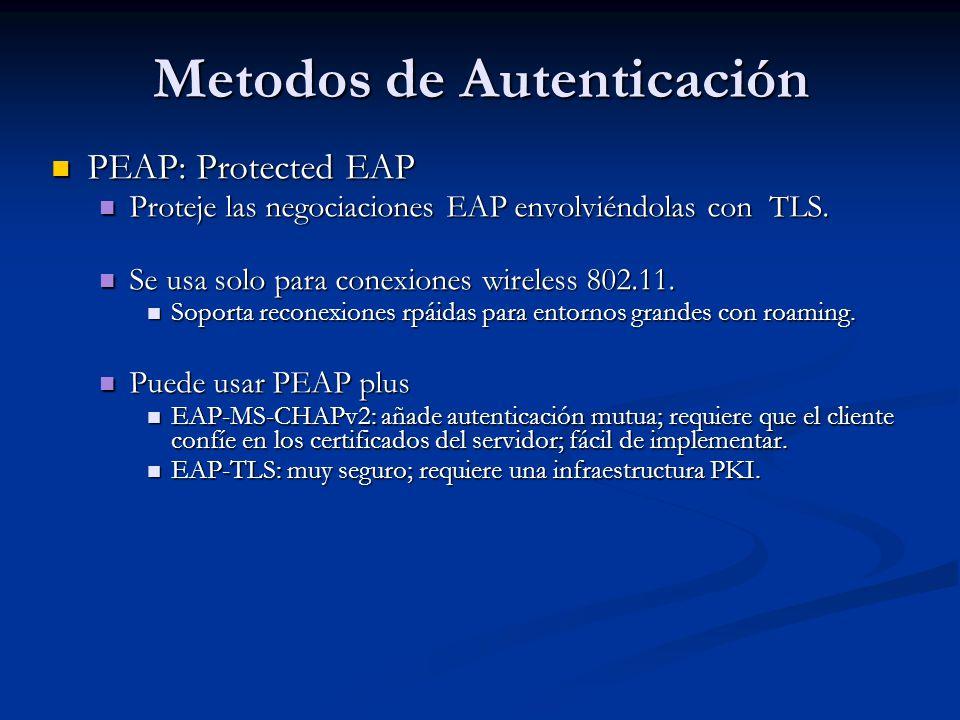 Metodos de Autenticación PEAP: Protected EAP PEAP: Protected EAP Proteje las negociaciones EAP envolviéndolas con TLS. Proteje las negociaciones EAP e