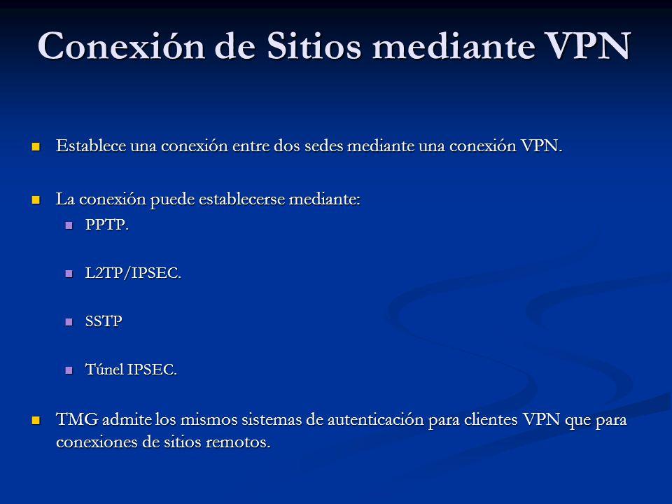 Conexión de Sitios mediante VPN Establece una conexión entre dos sedes mediante una conexión VPN. Establece una conexión entre dos sedes mediante una