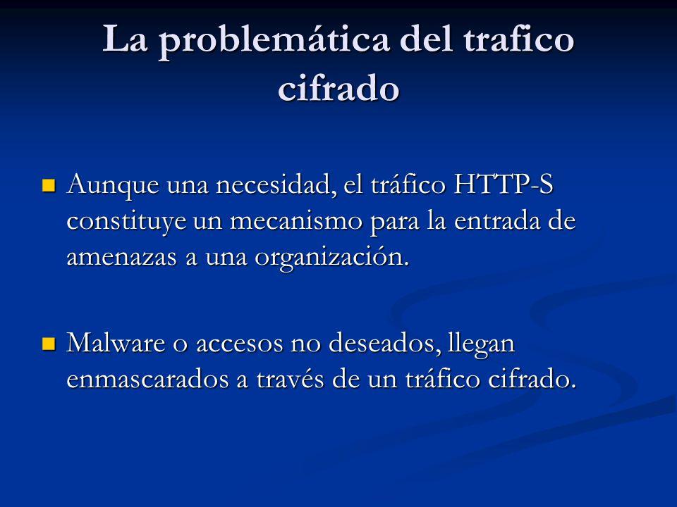 HTTP-S Inspection Ofreciendo una conectividad seguridad TMG garantiza el análisis del tráfico cifrado.