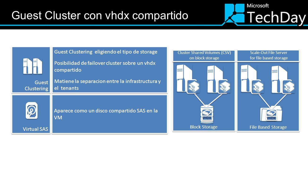 File Based Storage Block Storage VHDX Guest Clustering Guest Clustering eligiendo el tipo de storage Posibilidad de failover cluster sobre un vhdx com