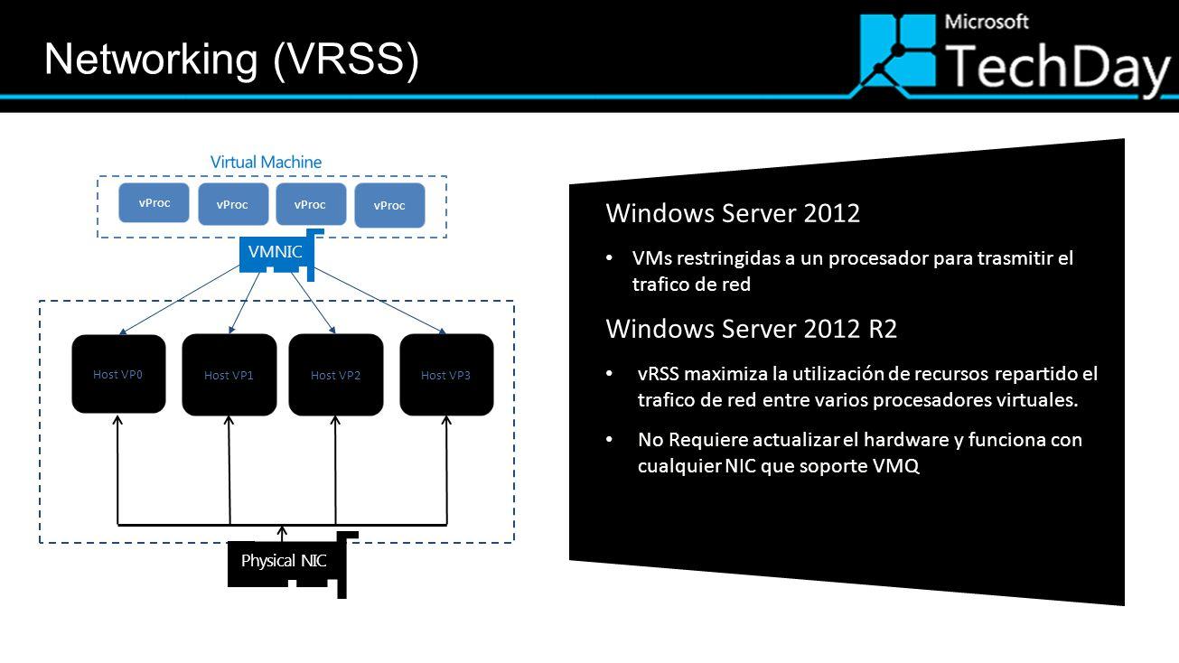 Windows Server 2012 VMs restringidas a un procesador para trasmitir eltrafico de red Windows Server 2012 R2 vRSS maximiza la utilización de recursos r